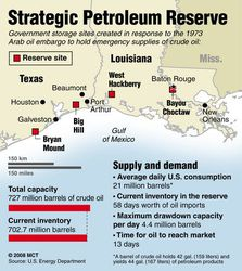 US_OIL_RESERVE.