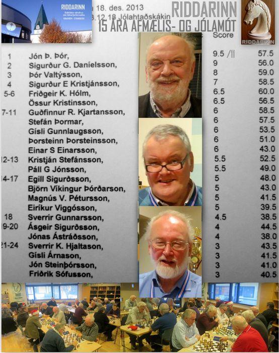 RIDDARINN   15 ÁRA AFMÆLIS  OG JÓLAMÓT 2013 18.12.2013 23 38 51