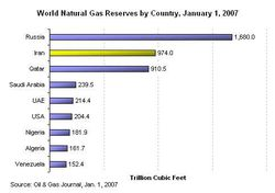 iran-world-gas-reserves