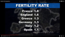 fertility-rate-some-europe-contry