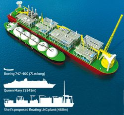 shell-floating-lng-plant-size.jpg