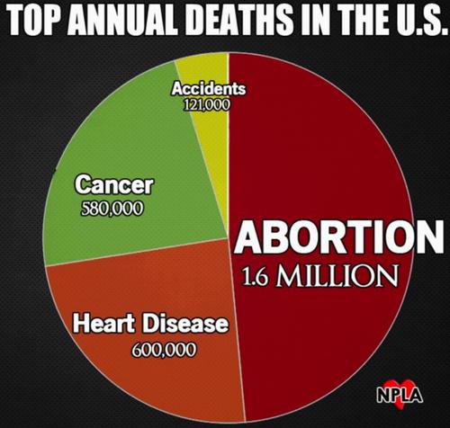 abortion-01