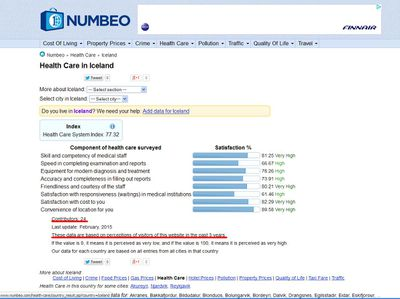 Healthcare Numbeo