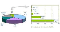 EU_25_energy-consumption
