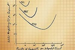 Moores original graph