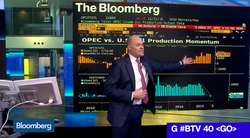 OPEC-versus-US-Oil-Production_Bloomberg-2010-2015-2