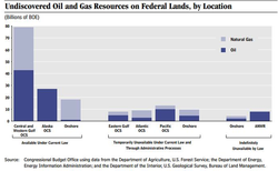 US-Oil-Potential-Federal-Lands-Continental-Shelf-2012