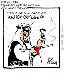 Cartoon_Oil_Supply_Demand