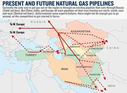 gas_pipelines-eu_asia