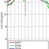 ssmi1 ice area27april2010 crop