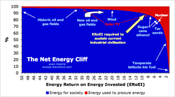 Energy_investment_return