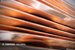 commodities_hottest_2009_2_copper