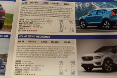Volvo XC40 Twin engine og Recharge