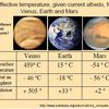 Planetary greenhouse effect