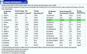 eu_energy_dependency_1020927.png