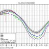 ssmi1 ice area27april2010 450w