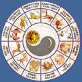 horoscopewheel