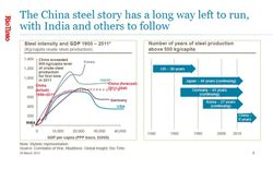 Steel-country-production-above-500kg-per-capita-2012-2