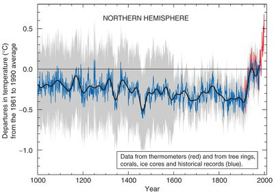 Hockey_stick_chart_ipcc_large