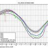 ssmi1 ice area25apr2010