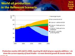 weo08_oil_produktion_reference