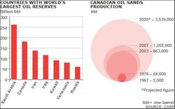 oil_sands_production_growth.jpg