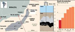 Brazil-Oil-Fields-Map