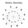 Astro Modern Rulerships1