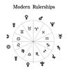 Astro Modern Rulerships1