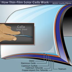 solar-cells-thin-film_CdTe