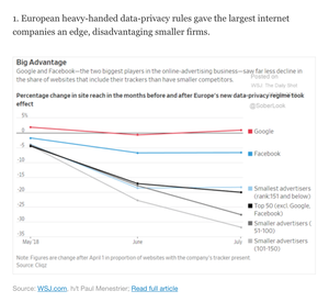 WSJ - European heavy-handed data-privacy rules