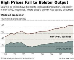NYT_OIL_GRAPHIC