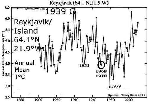 Reykjavík 03