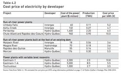 canada_quebec_power_cost_2009.jpg