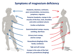 magnesium-deficiency1.png