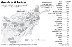 afghanistan_14-minerals-graphic-nyt_2010.jpg