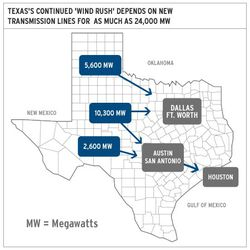 Wind_texas_plan