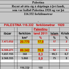palestina-numbers-04